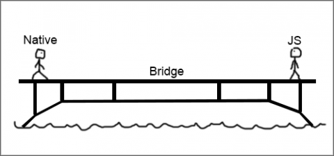 mixer-theory-bridge-3