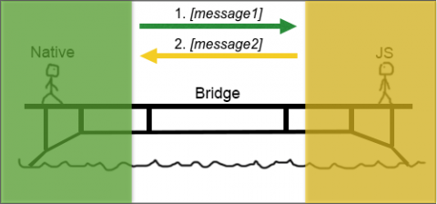 mixer-theory-bridge-msgs-1