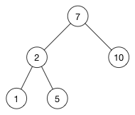 Swift Algorithm Club: Swift Binary Search Tree Data
