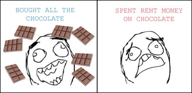 Rage Chocolate