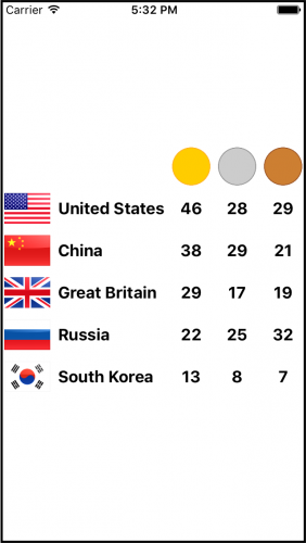 medal_count_03