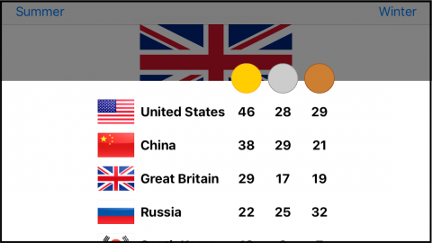 medal_count_08