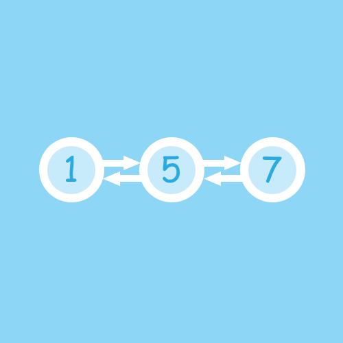 Swift Algorithm Club: Swift Linked List Data Structure