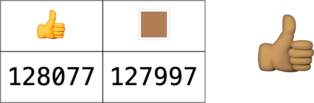 emoji_skin_colour