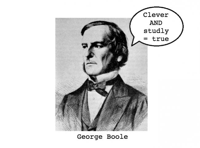 george_boole