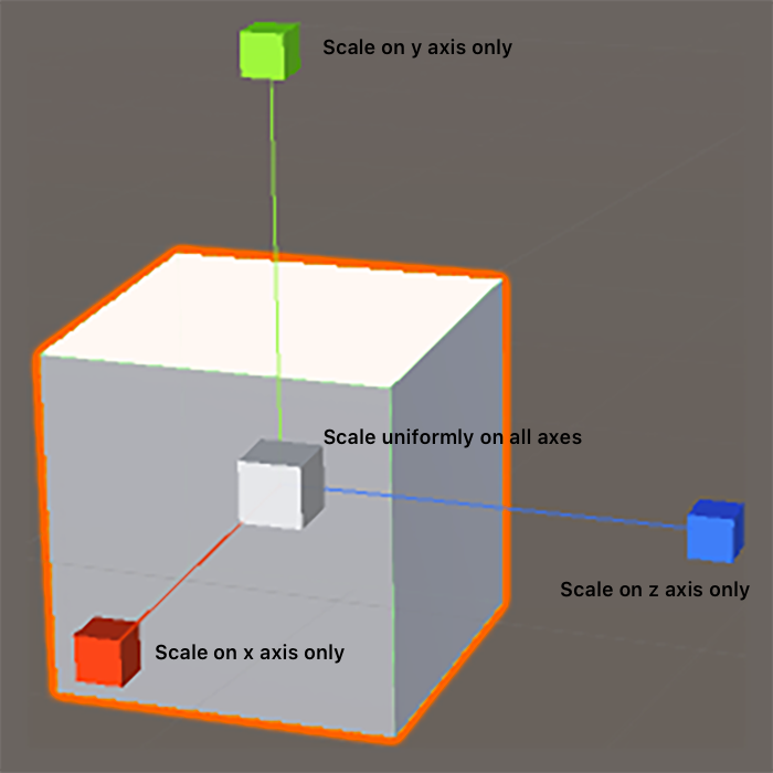 Scaling details: Select one of the three axes to scale along that axis or the cube at the center of the axes to scale proportionally.