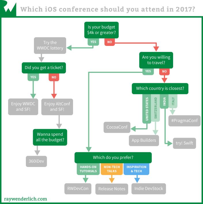 conference_diagram_2017
