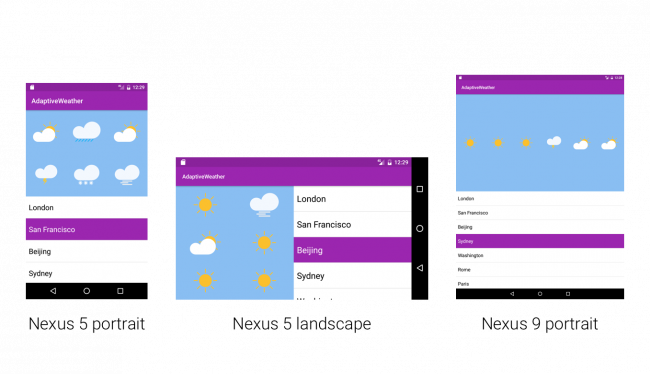 Responsive UI Tutorial for Android