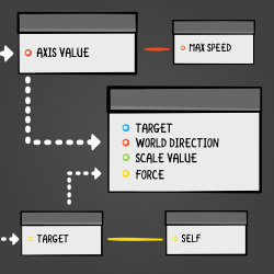 Unreal Engine 4 Blueprints Tutorial