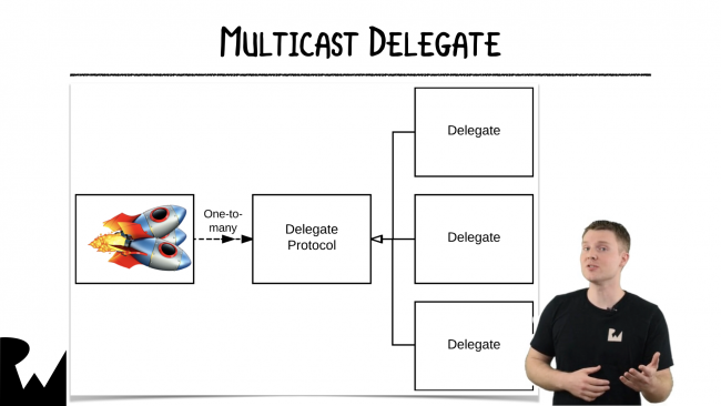 Multicast Closure Delegate