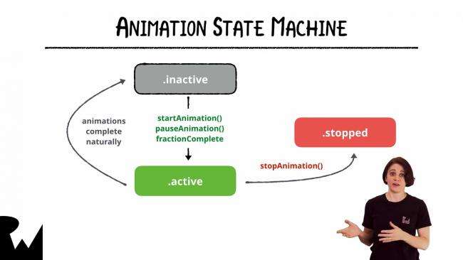 Interactive Property Animators