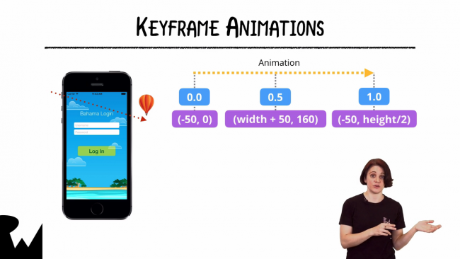 Layer Keyframes