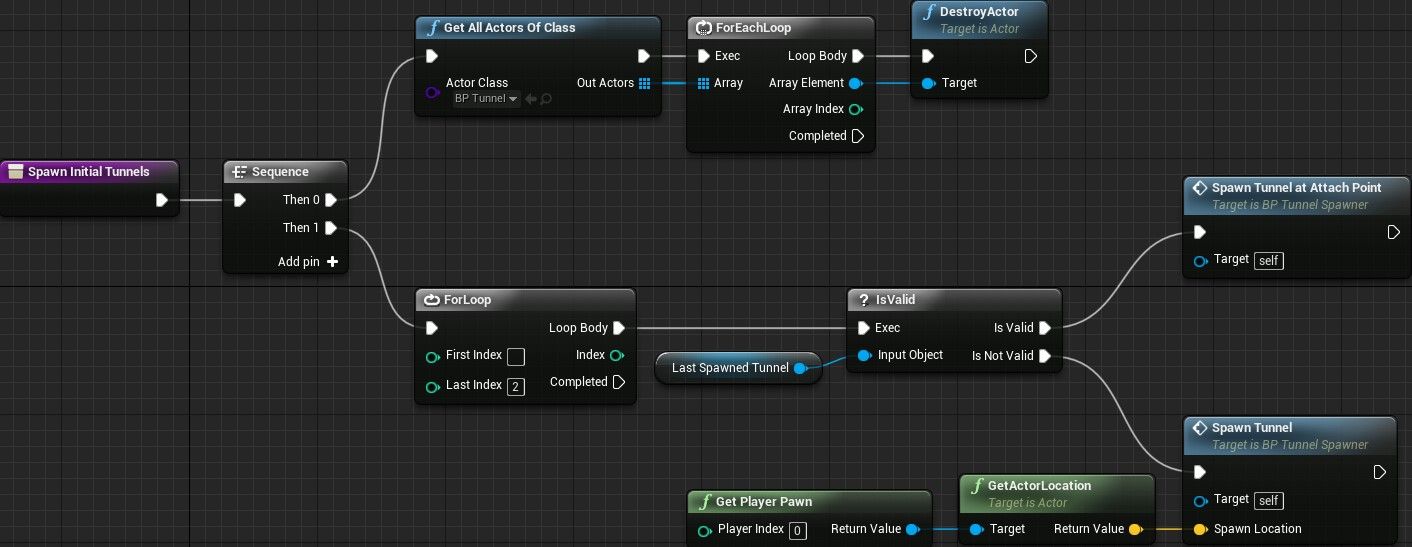 How to Create a Simple Game in Unreal Engine 4