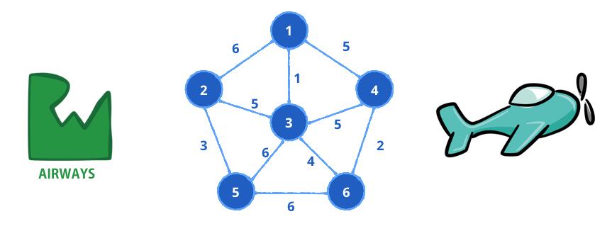 Swift Algorithm Club: Minimum Spanning Tree with Prim's Algorithm