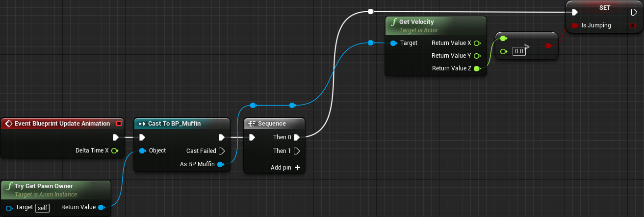 Unreal engine 4 animation tutorial ray wenderlich unreal engine 4 animation tutorial malvernweather Image collections