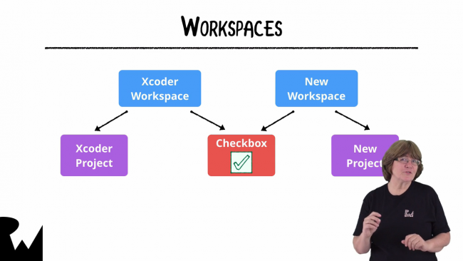 Video 4: Workspaces and Frameworks