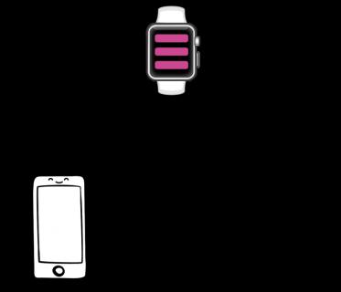 Core Bluetooth in watchOS Tutorial | raywenderlich com