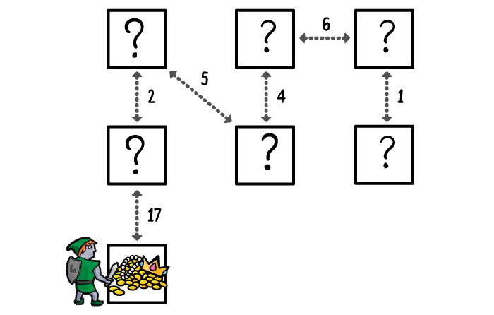 Swift Algorithm Club: Swift Dijkstra's Algorithm