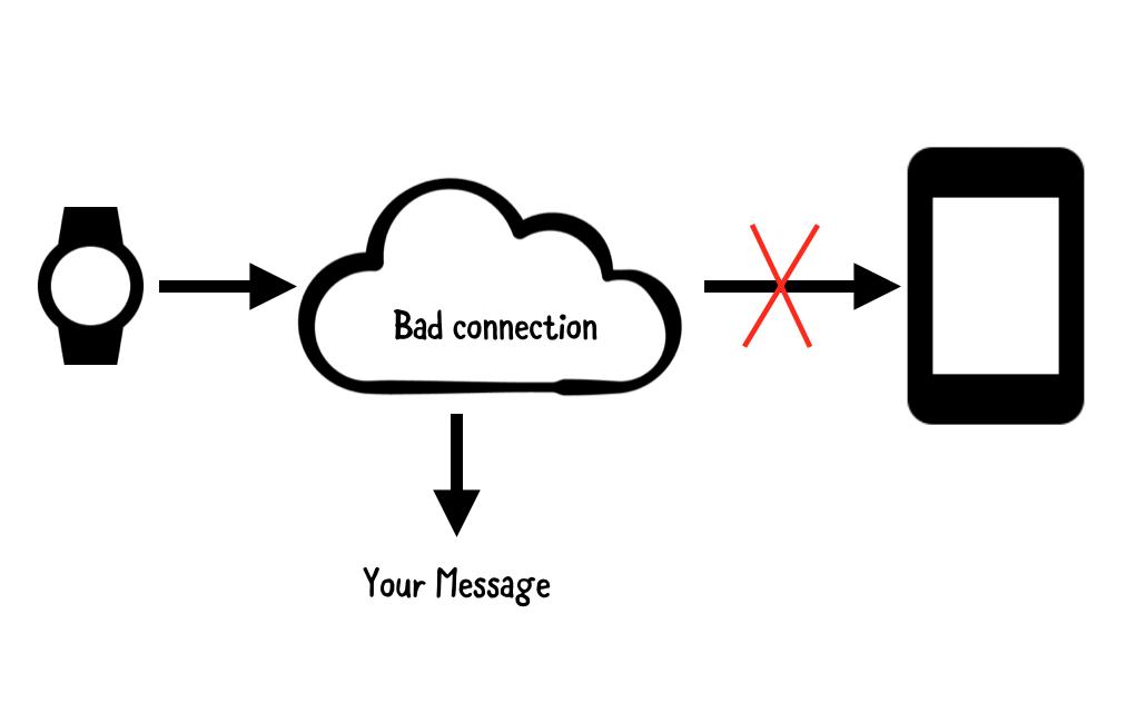 Data API - bad