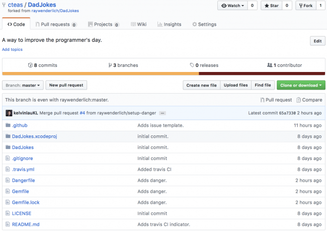Forked Github repository page
