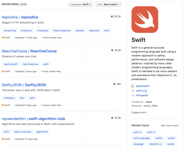 List of Swift Category Projects on Github