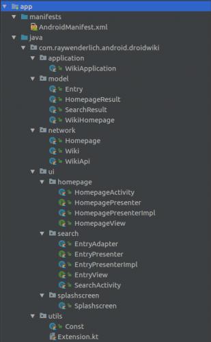 DroidWiki Hierarchy Tree