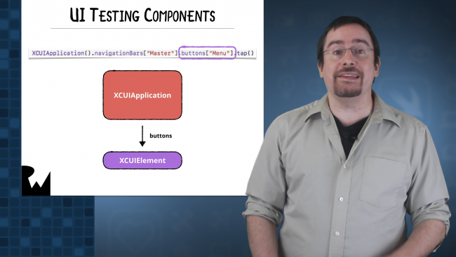 Part 3 Updated Course: Testing in iOS - Testing Part3 650x366 - Updated Course: Testing in iOS