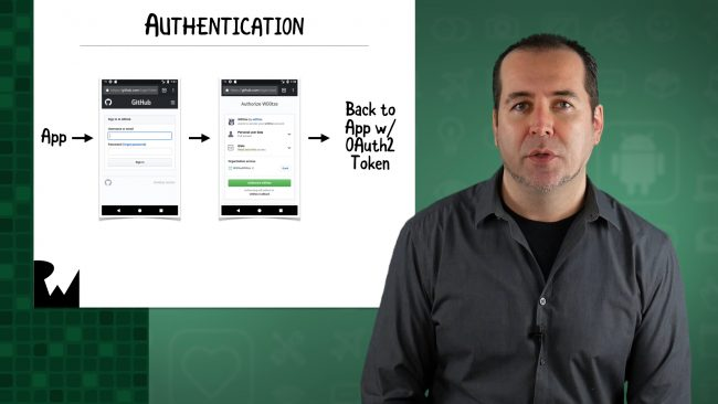 New Course: Android Networking | raywenderlich com