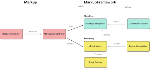 Starter project structure