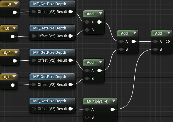 unreal engine toon outline