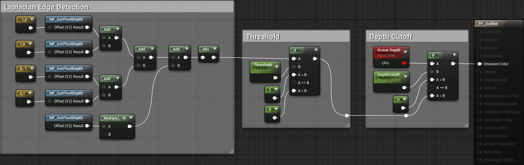 Unreal Engine 4 Toon Outlines Tutorial | raywenderlich com