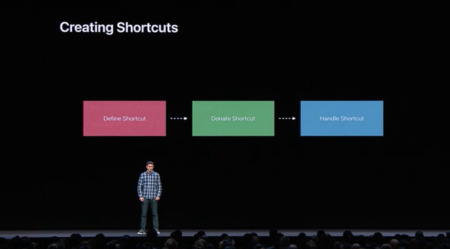 Introduction to Siri Shortcuts WWDC 2018