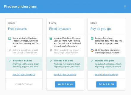 Firebase pricing plans