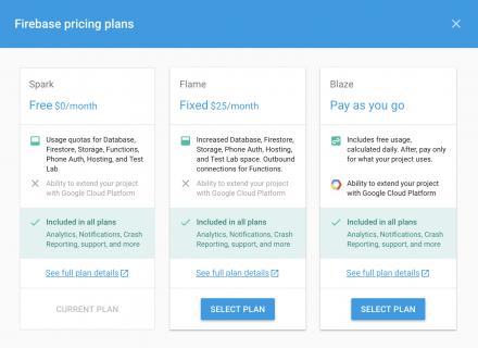 Firebase pricing plans