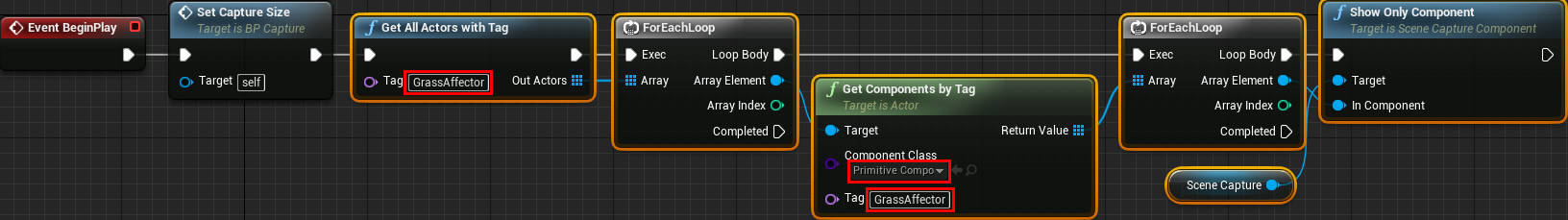 Creating Interactive Grass in Unreal Engine 4   raywenderlich com