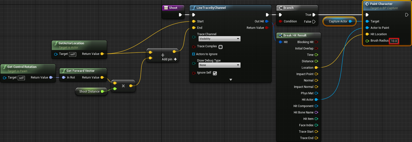 Dynamic Mesh Painting in Unreal Engine 4 | raywenderlich com