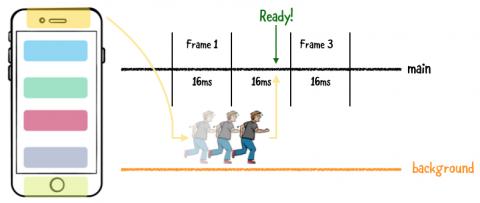 prefetch-steps