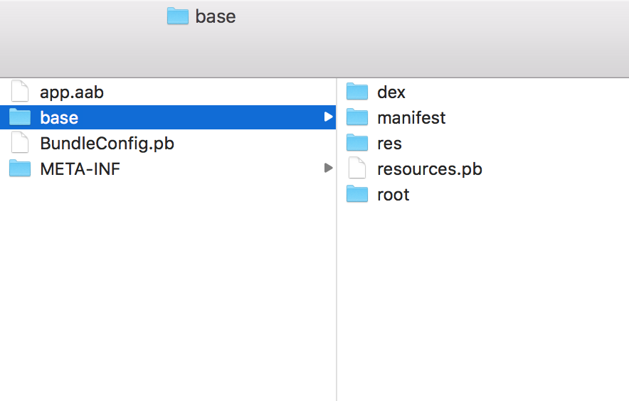 App bundle contents