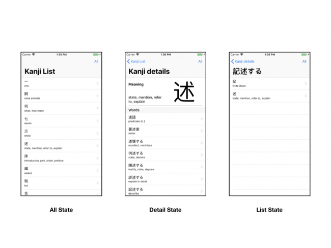 Kanji List States