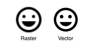 raster vs. vector graphics