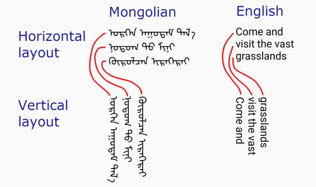 Traditional Mongolian
