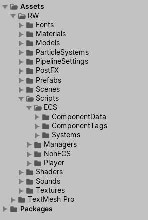 Unity asset folder structure