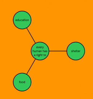 Four nodes connected with lines against an orange background