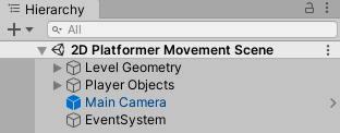 The 2D platformer Hierarchy