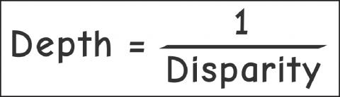 Disparity Depth Formula: Depth = 1/Disparity