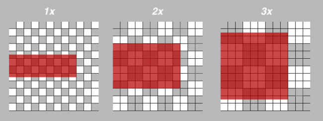 One Pixel Line Demonstrated