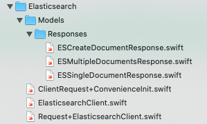 List of several Elasticsearch classes in Xcode