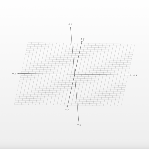X, y, and z axes