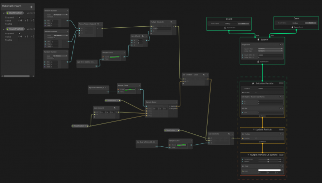 MaterialStream VFX graph summary
