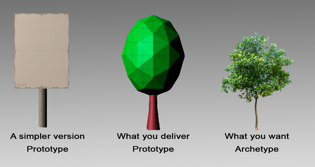 Three trees in different versions. A simpler prototype, a complex one and the final result.